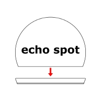 Echo Spot カメラカバー【drop】