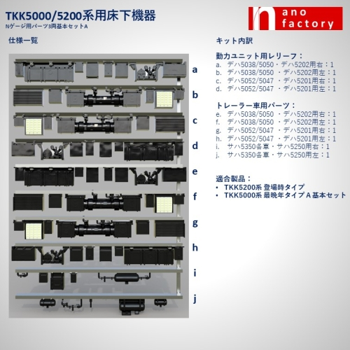 TKK5000/5200系用床下機器 Nゲージ用パーツ3両基本セット A
