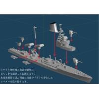 1/2000 鞍山級駆逐艦 2隻