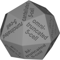 凧型二十四面体ダイス(半正多胞体の名称:正5胞体系)