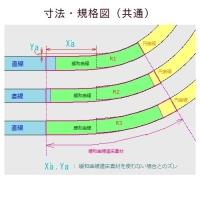 緩和曲線道床素材 KTCC 2.99-62.18 R117-22.5 Oval
